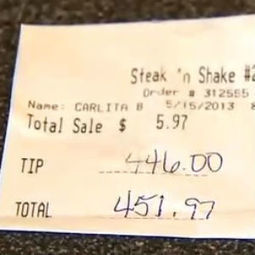 Waitress scores $446 tip off $6 order from supergenerous customer | It's Show Prep for Radio | Scoop.it