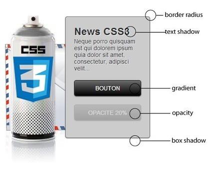 Les évolutions de l'emailing avec CSS 3 - Blog de Sarbacane Software - Toute l'information sur l'emailing | Email Marketing Francophone | Scoop.it