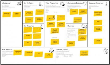 Design Strategy | Design Strategyzer | @wonil07lee SoLoMo & Biz Trend | Scoop.it