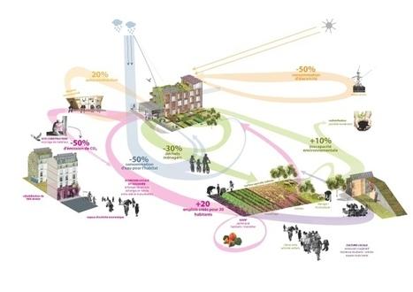 Comment accroître la résilience urbaine des villes de l'UE   ECONOMIES LOCALES VIVANTES   Scoop.it