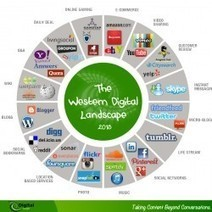 The Western Internet Landscape | Visual.ly | Social Media and Web Infographics hh | Scoop.it