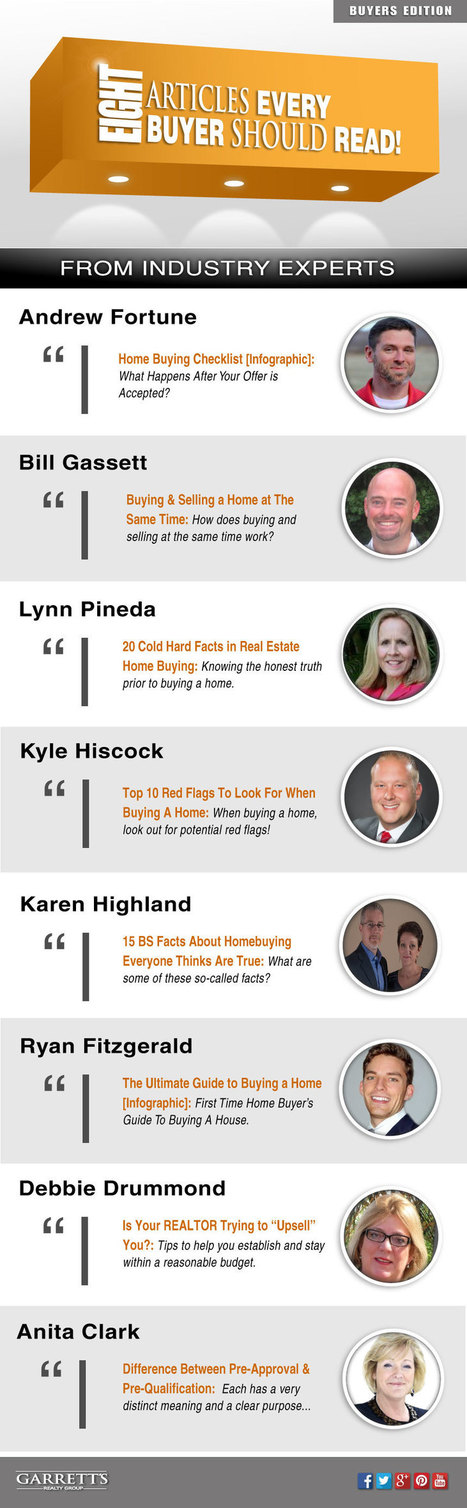 Must Read Home Buying Articles | Real Estate Clips | Scoop.it