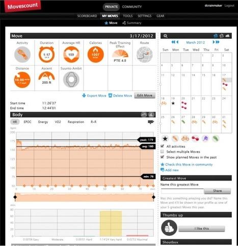 Suunto Ambit In-Depth Review | DC Rainmaker | Suunto | Scoop.it