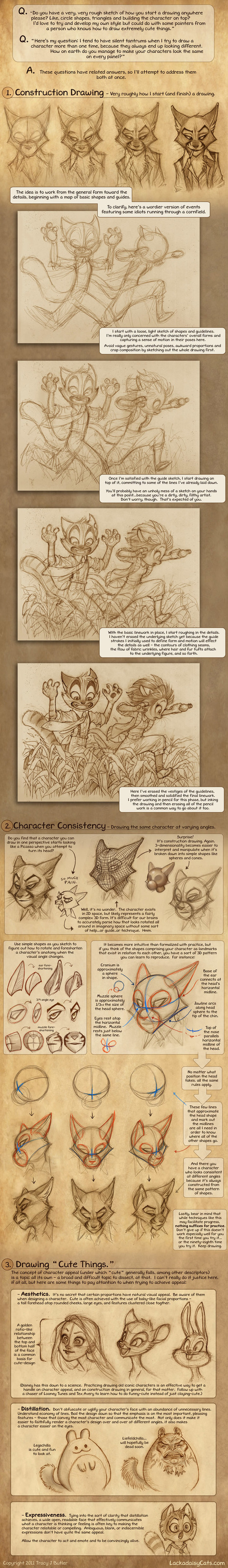 Character Drawing Tutorial | Drawing and Painting Tutorials | Scoop.it