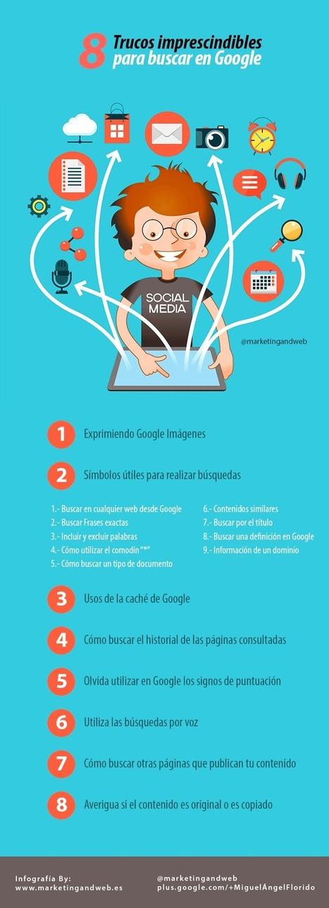 8 Trucos para buscar en Google y 8 Trucos para Bloggers. | Social Media e Innovación Tecnológica | Scoop.it