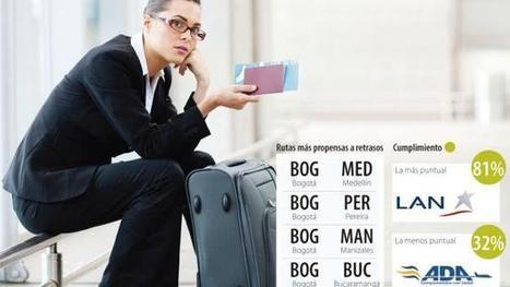 No hay solución a la vista para las demoras en vuelos | La República | Noticias del Sector | Scoop.it