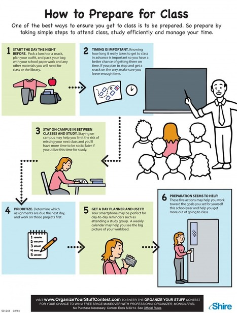 Awesome Visual on How to Prepare for Class ~ Educational Technology and Mobile Learning | Edusure | Scoop.it