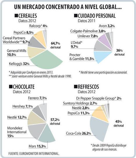 10 empresas producen casi todo lo que consumes #ojoaldato #atención #recomiendo por @capital_revista | Activism, society and multiculturalism | Scoop.it