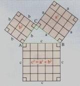 Teorema de Pitágoras: | Trigonometría Plana | Scoop.it