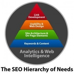 SEO Services in Hyderabad,India   SEO Service Providers Hyderabad   web color tech   Scoop.it
