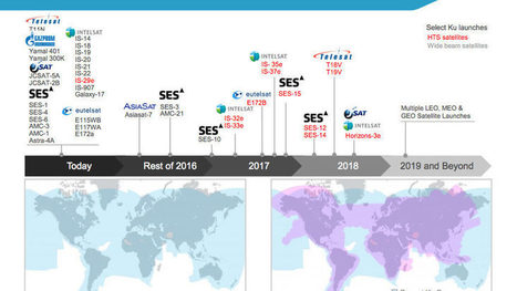 Gogo: North American market will be awash in Ku-band in 2020 | Satcom on the move | Scoop.it