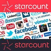 Top 10 des marques sur les réseaux sociaux : Samsung numéro 1   Marketing et communication   Entrepreneuriat et startup : comment créer sa boîte ?   Scoop.it