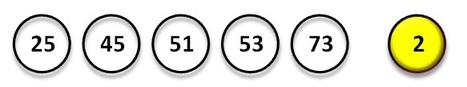 Mega Millions Results For Tuesday The 16th Of September 2014 | Lottery News | Lottery News | Scoop.it