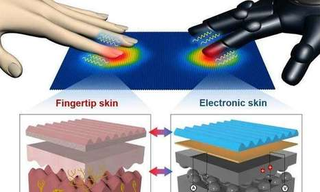 New artificial skin can detect pressure and heat simultaneously | Communication design | Scoop.it