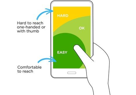 LukeW | Designing for Large Screen Smartphones | Scoop.it Sysico | Scoop.it