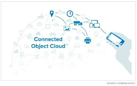 Explained: What is the Internet of Things? | The Internet of Things | Scoop.it