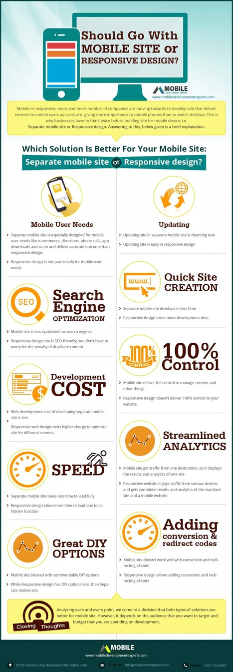 Should Go With Mobile Site or Responsive Design | Digital-News on Scoop.it today | Scoop.it