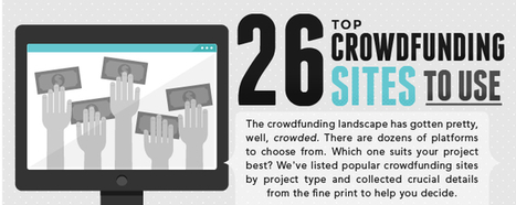 List of the Top 26 Crowdfunding Websites - Vision Launch | Pierre Levy | Scoop.it