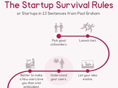 Paul Graham's Startup Survival Rules  | Competitive Edge | Scoop.it