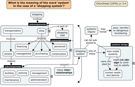 The systems approach according to Churchman | Complexity & Systems | Scoop.it