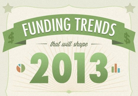 Trends That Will Affect Every Startup In 2013   Coming Startup and Technologies   Scoop.it