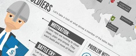Sales vs. Marketing: The Original Game of Thrones [INFOGRAPHIC] | AGOTTE News | Scoop.it