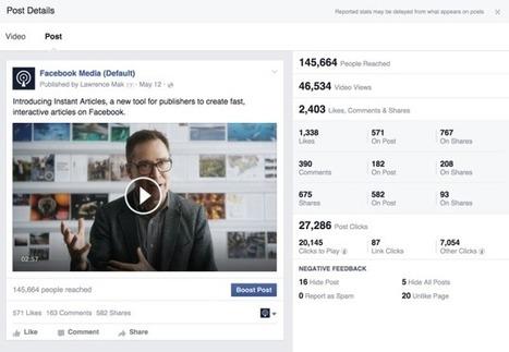 10 Conseils de Facebook pour créer une vidéo et utiliser les outils disponibles - Arobasenet.com   Formation multimedia   Scoop.it