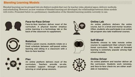 Blended Learning Models   EdTech, BYOD, 1:1, Tech Integration   Scoop.it