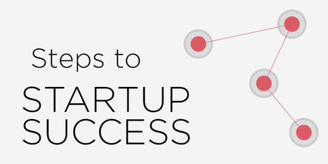 7 Startup Success Factors that are Often Overlooked | PAKWIRED | Competitive Edge | Scoop.it