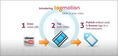 Tagmotion™ - Web-based video tool for browsing and searching | Animations, Videos, Images, Graphics and Fun | Scoop.it