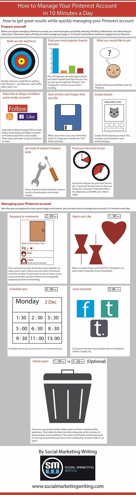 Manage Your Pinterest Account in 10 Minutes a Day | Social Media Today | AtDotCom Social media | Scoop.it