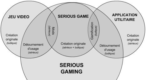 Jeux sérieux - Jeux sérieux ou Serious games - Portails et guides thématiques at Bibliothèque nationale de France | Pedagogo. | Scoop.it