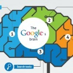 How Google is Changing Our Memory? [Infographic] | EPIC Infographic | Scoop.it