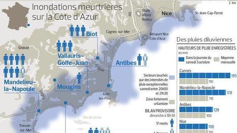 Orages sur la Côte d'Azur: les raisons de la catastrophe | Gestion des risques naturels : Outils et Expériences | Scoop.it