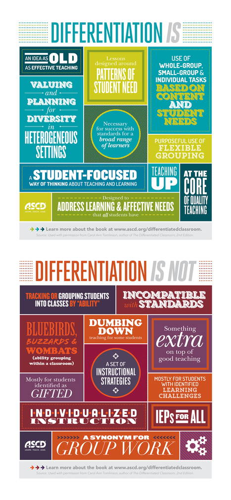 What Is Differentiated Instruction? | Gifted Education | Scoop.it