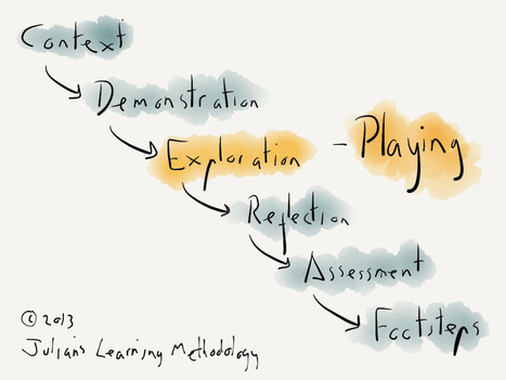 Playing with learning: a very sociable model   Games & E-Learning   Scoop.it