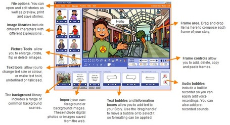 Languages Online - Cartoon Story Maker | Tools for Classroom or Personal Use | Scoop.it