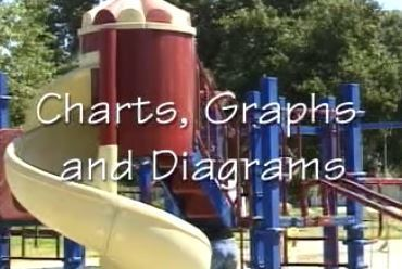Charts, Graphs and Diagrams | Math and the Common Core | Scoop.it
