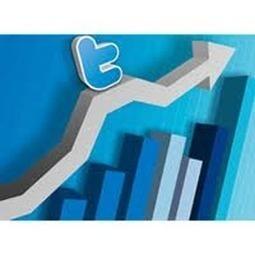 Twitter ahora también incluirá análisis de datos gracias a la alianza con Lucky Sort : Marketing Directo | cmdays consulting | Scoop.it