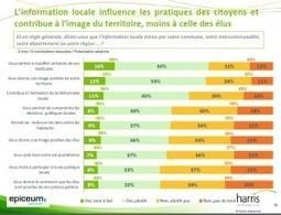 Pourquoi l'information donnée par les collectivités locales est préférée à celle de la presse et de la télévision - Lagazette.fr | Politiscreen | Scoop.it