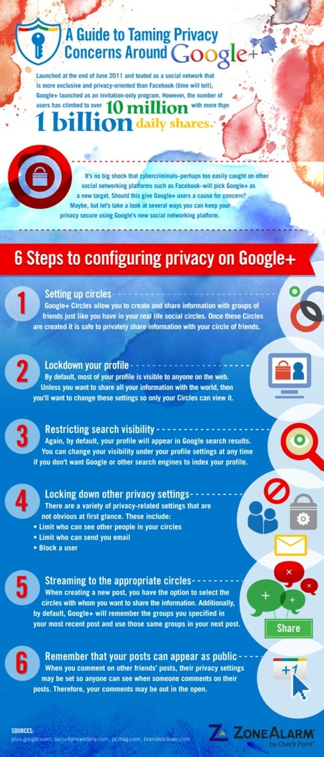 Google+: An infographic to ease your privacy-concerned mind | ZDNet | Interactive Teaching and Learning | Scoop.it