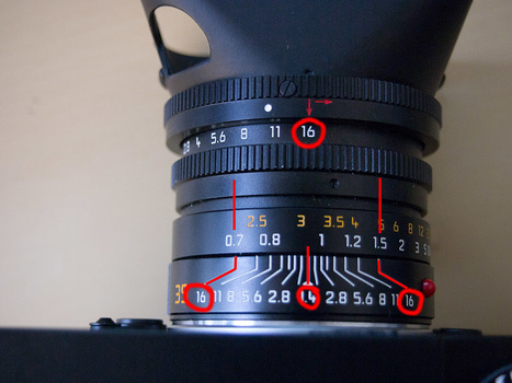 An Introduction to Zone Focusing for your Leica, Rangefinder, or DSLR | Eric Kim | télémetrique | Scoop.it