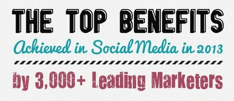 Infographic: Top Benefits of Social Media Marketing - Marketing Technology Blog | Luxury, Pleasure, Places & Social | Scoop.it