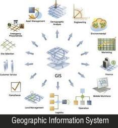 Do You Know About Geographic Information System? | oranz | Scoop.it