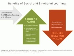 Benefits of SEL | Community, Education, Information and Resources. | Scoop.it