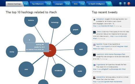 Hashtagify. Trouver et analyser les meilleurs hashtags – Les outils de la veille | Social media - E-reputation | Scoop.it