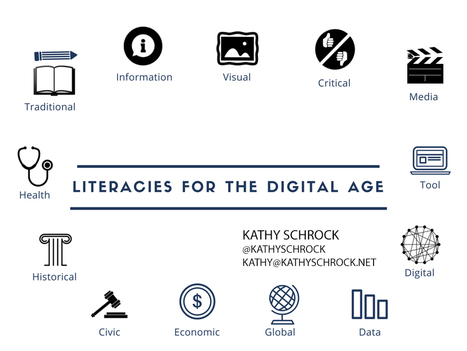 Literacy in the Digital Age | My K-12 Ed Tech Edition | Scoop.it