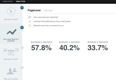 New Free Tool That Shows Fans Reached On Facebook Page Posts: Minilytics By PageLever | Marketing Strategy and Business | Scoop.it