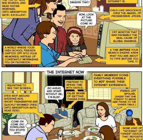 The Internet: Then Vs. Now [COMIC] | #Deletecyberbullying | Scoop.it