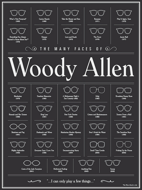 The Many Faces of Woody Allen | Infographics | Scoop.it